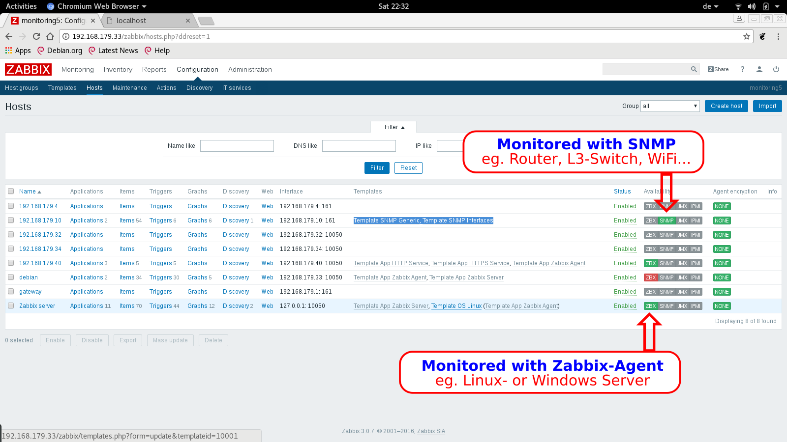 Monitoring with Zabbix on Debian Stretch | Marc Landolts Blog